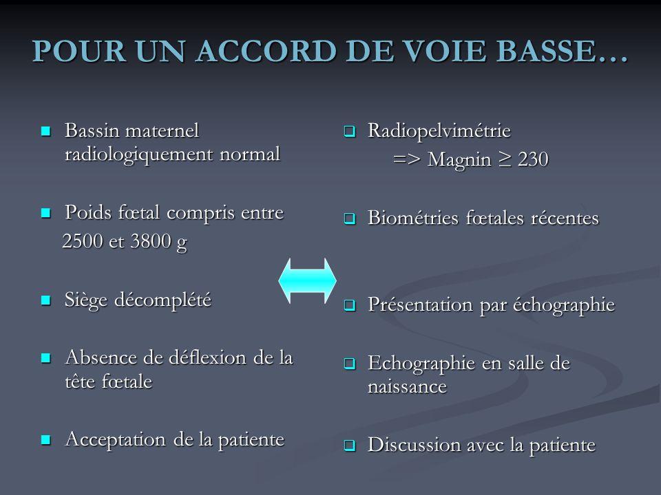 ERREUR DANS LE CALCUL DE LA MORTALITE NEONATALE M Glezerman, Am J Obstet Gynecol, 2006