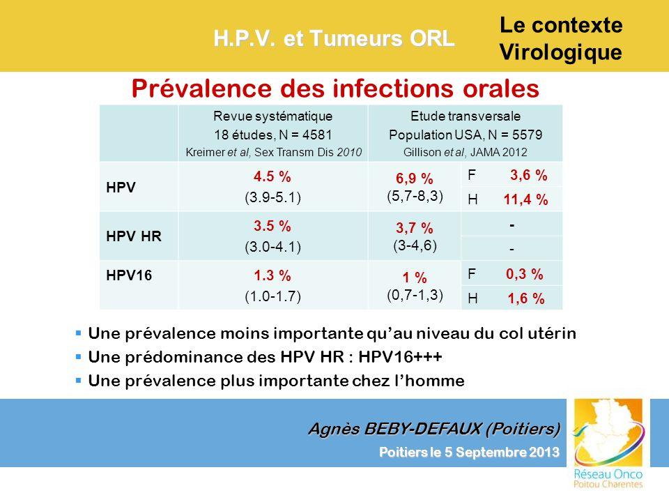 Agnès BEBY-DEFAUX (Poitiers) Le contexte Virologique Poitiers le 5 Septembre 2013 H.P.V. et Tumeurs ORL Prévalence des infections orales Revue systéma