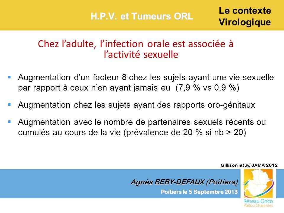 Agnès BEBY-DEFAUX (Poitiers) Le contexte Virologique Poitiers le 5 Septembre 2013 H.P.V. et Tumeurs ORL Augmentation dun facteur 8 chez les sujets aya
