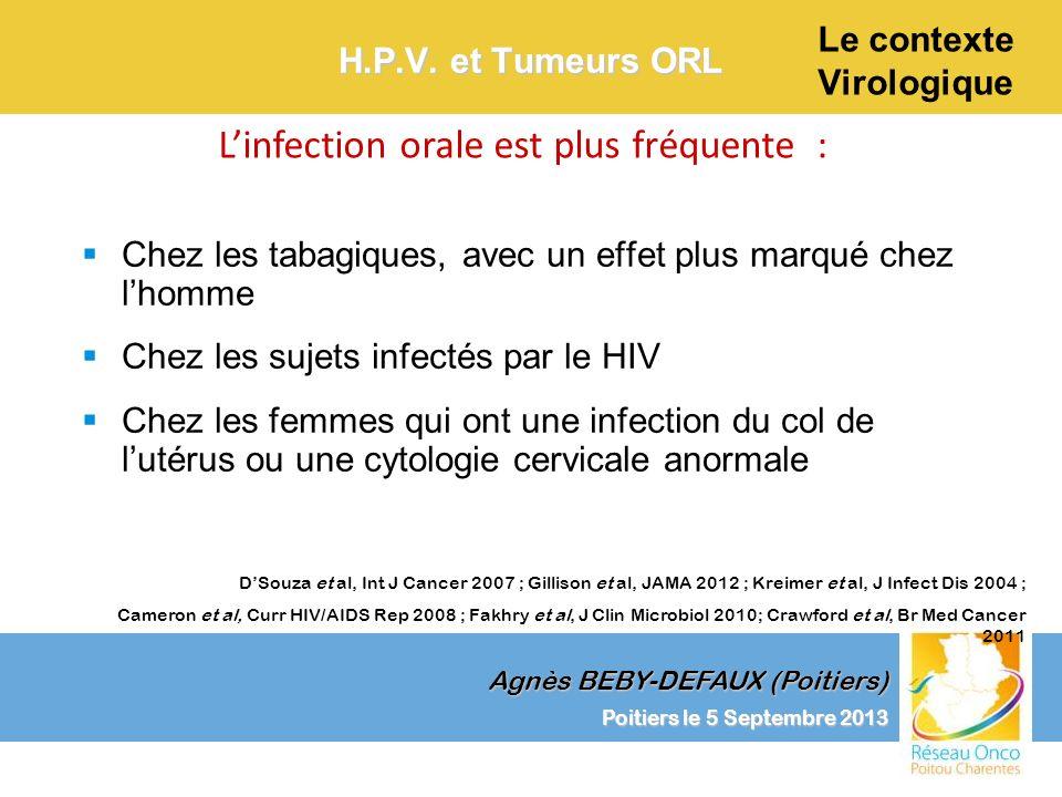 Agnès BEBY-DEFAUX (Poitiers) Le contexte Virologique Poitiers le 5 Septembre 2013 H.P.V. et Tumeurs ORL Chez les tabagiques, avec un effet plus marqué