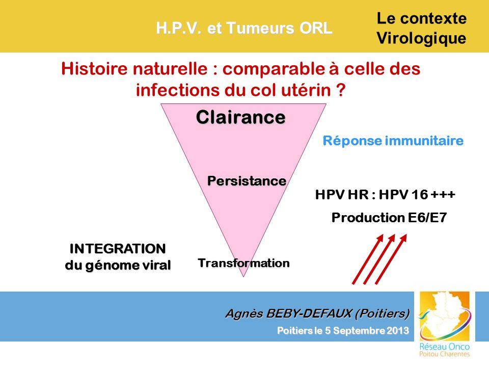 Agnès BEBY-DEFAUX (Poitiers) Le contexte Virologique Poitiers le 5 Septembre 2013 H.P.V. et Tumeurs ORL Clairance Persistance Transformation HPV HR :