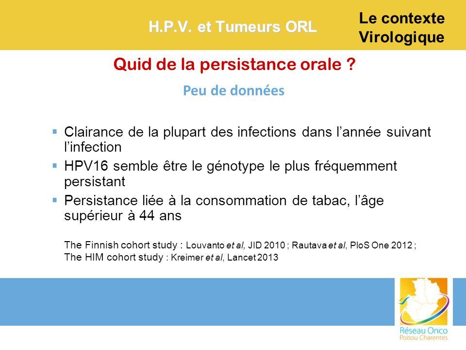 Le contexte Virologique H.P.V. et Tumeurs ORL Peu de données Clairance de la plupart des infections dans lannée suivant linfection HPV16 semble être l