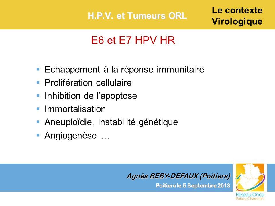 H.P.V. et Tumeurs ORL Le contexte Virologique E6 et E7 HPV HR Echappement à la réponse immunitaire Prolifération cellulaire Inhibition de lapoptose Im