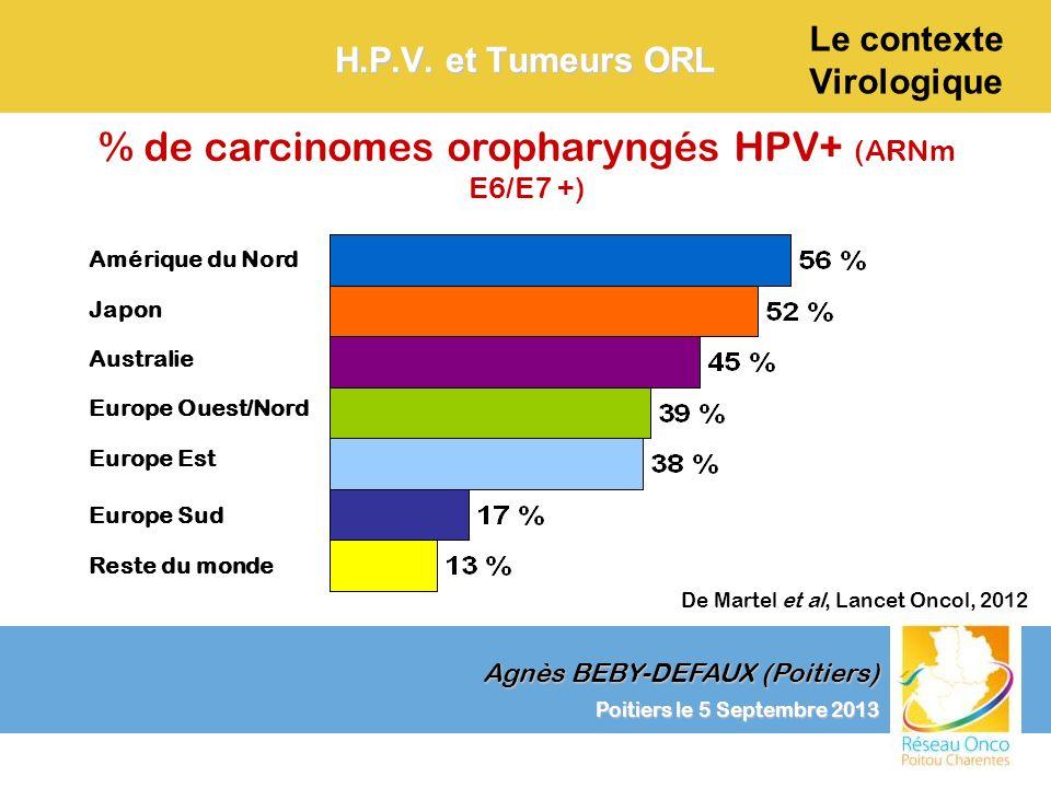Agnès BEBY-DEFAUX (Poitiers) Le contexte Virologique Poitiers le 5 Septembre 2013 H.P.V. et Tumeurs ORL Amérique du Nord Japon Australie Europe Ouest/