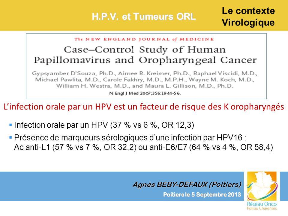 Agnès BEBY-DEFAUX (Poitiers) Le contexte Virologique Poitiers le 5 Septembre 2013 H.P.V. et Tumeurs ORL Linfection orale par un HPV est un facteur de