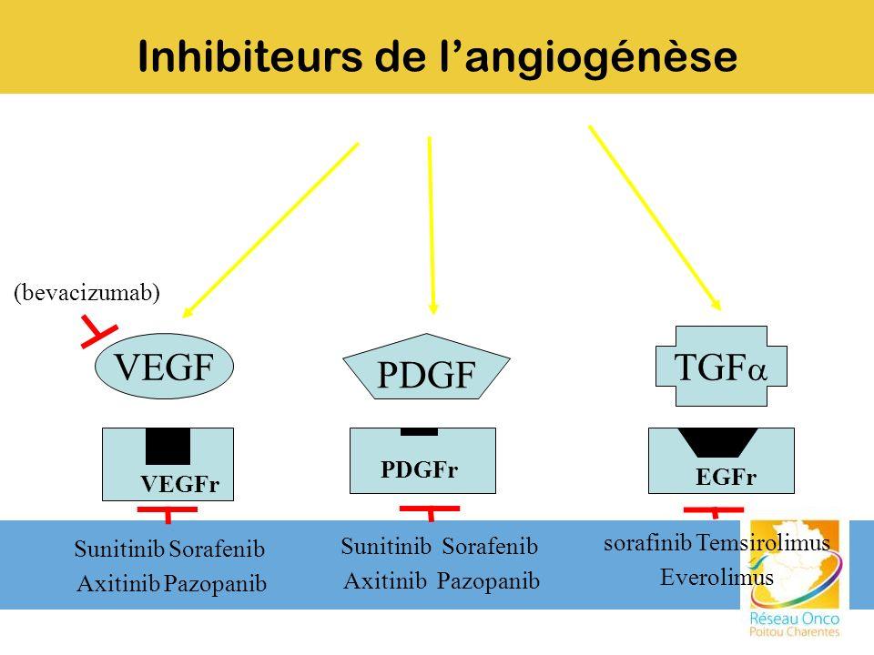 Inhibiteurs de langiogénèse VEGF PDGF TGF Sunitinib Sorafenib Axitinib Pazopanib PDGFr VEGFr EGFr sorafinib Temsirolimus Everolimus Sunitinib Sorafeni