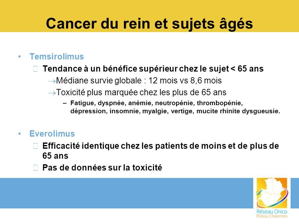 Cancer du rein et sujets âgés Temsirolimus –Tendance à un bénéfice supérieur chez le sujet < 65 ans Médiane survie globale : 12 mois vs 8,6 mois Toxic
