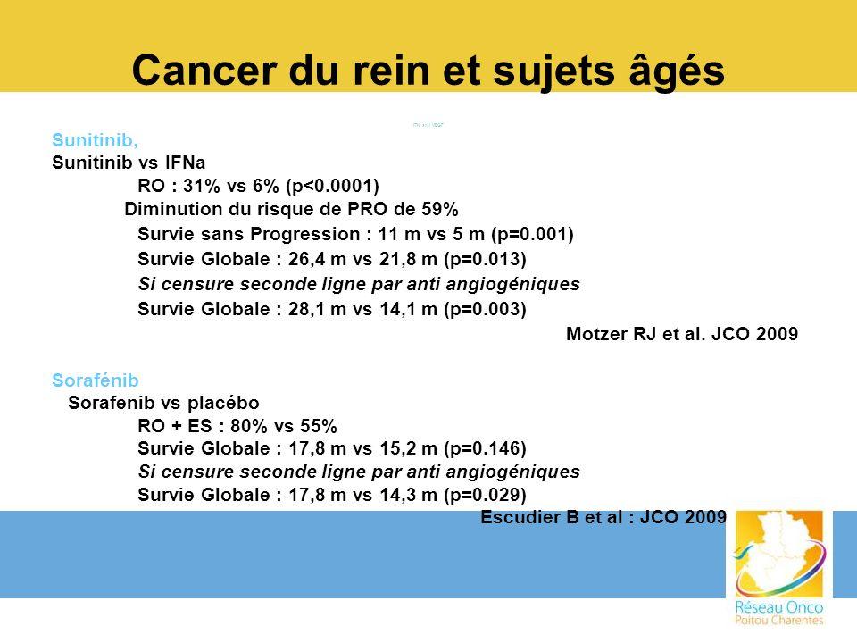 Cancer du rein et sujets âgés ITK anti VEGF Sunitinib, Sunitinib vs IFNa RO : 31% vs 6% (p<0.0001) Diminution du risque de PRO de 59% Survie sans Prog