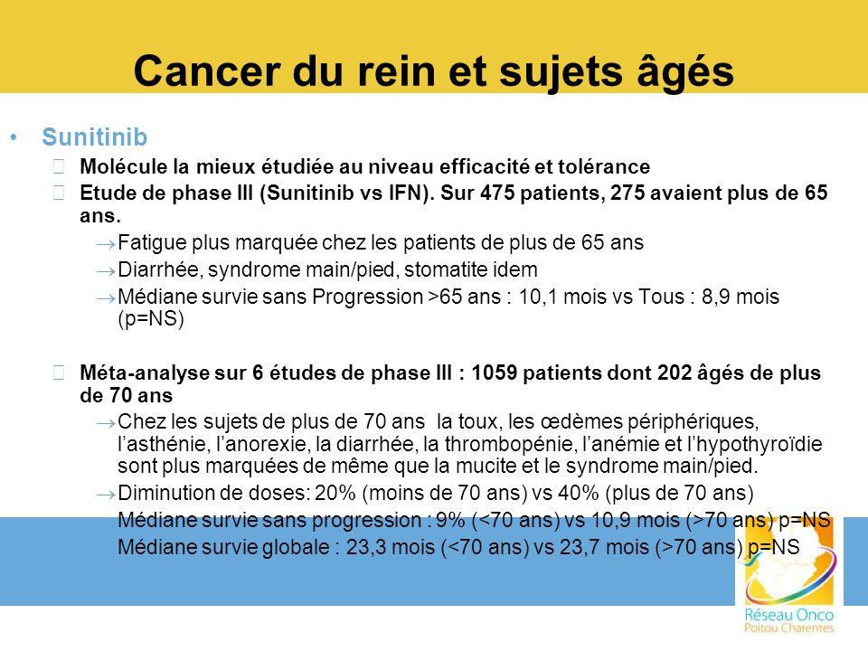 Cancer du rein et sujets âgés Sunitinib –Molécule la mieux étudiée au niveau efficacité et tolérance –Etude de phase III (Sunitinib vs IFN). Sur 475 p