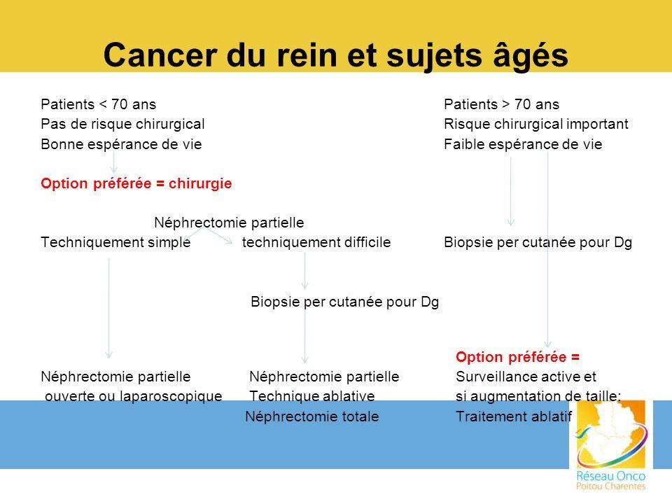 Cancer du rein et sujets âgés Patients 70 ans Pas de risque chirurgicalRisque chirurgical important Bonne espérance de vieFaible espérance de vie Opti