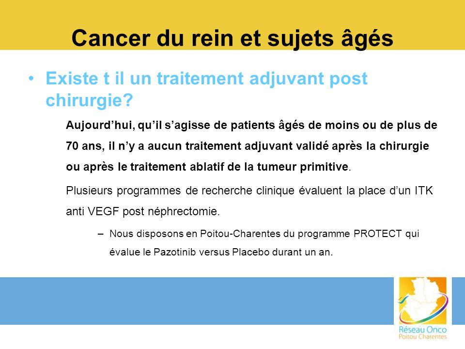 Cancer du rein et sujets âgés Existe t il un traitement adjuvant post chirurgie? –Aujourdhui, quil sagisse de patients âgés de moins ou de plus de 70