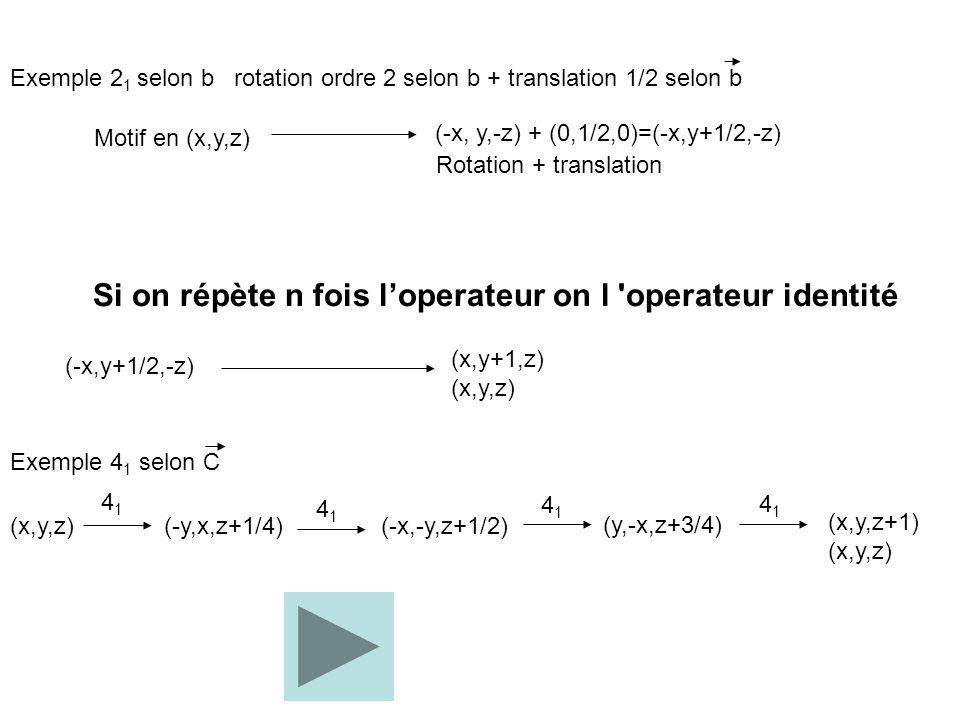 Exemple 2 1 selon b rotation ordre 2 selon b + translation 1/2 selon b (-x, y,-z) + (0,1/2,0)=(-x,y+1/2,-z) Motif en (x,y,z) Rotation + translation Si