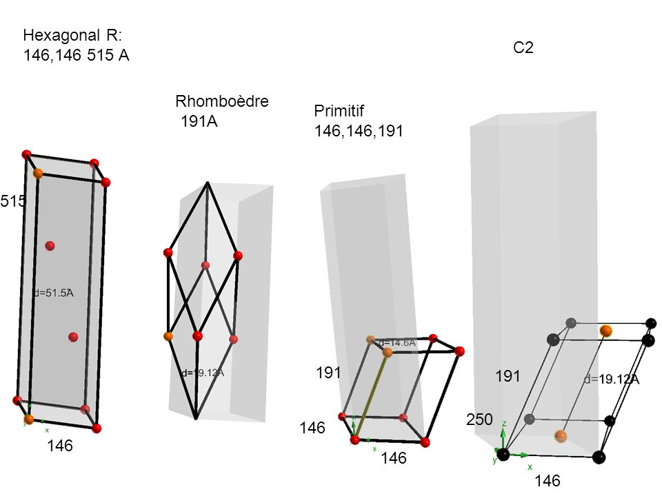 Rhomboèdre 191A Hexagonal R: 146,146 515 A Primitif 146,146,191 146 191 C2 146 191 250 146 515