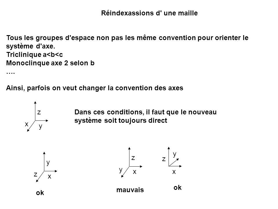 Réindexassions d' une maille Tous les groupes d'espace non pas les même convention pour orienter le système d'axe. Triclinique a<b<c Monoclinque axe 2
