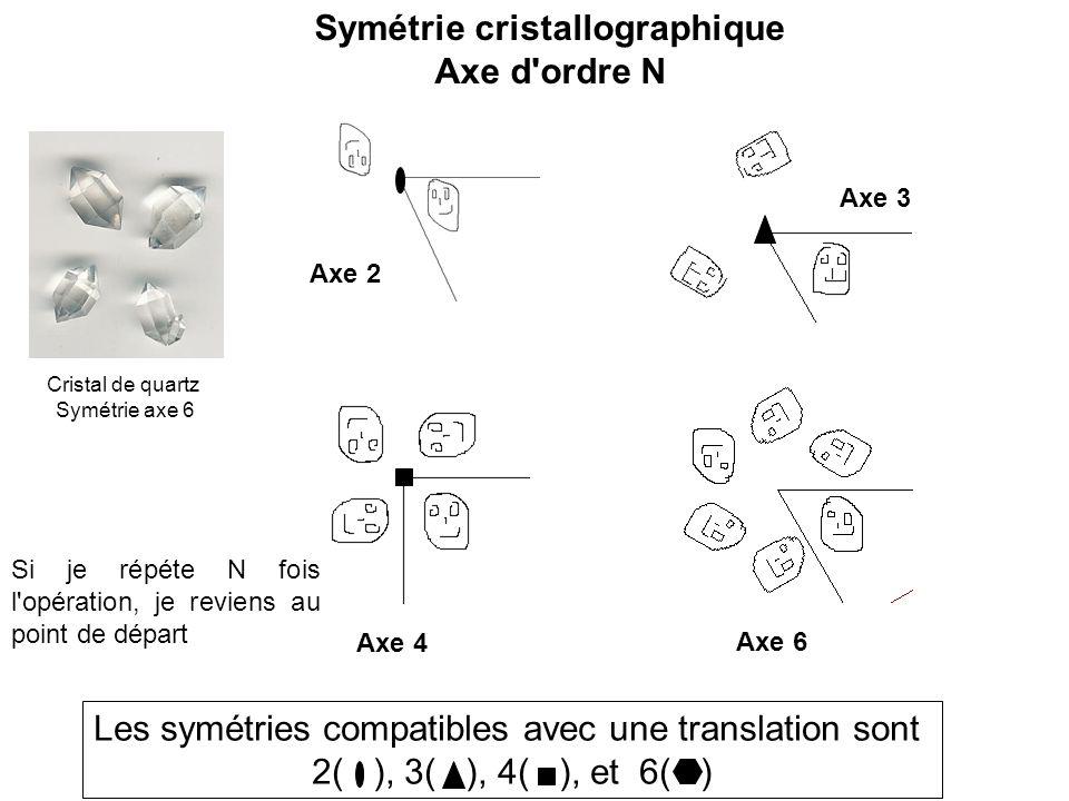 Symétrie cristallographique Axe d'ordre N Cristal de quartz Symétrie axe 6 Les symétries compatibles avec une translation sont 2( ), 3( ), 4( ), et 6(