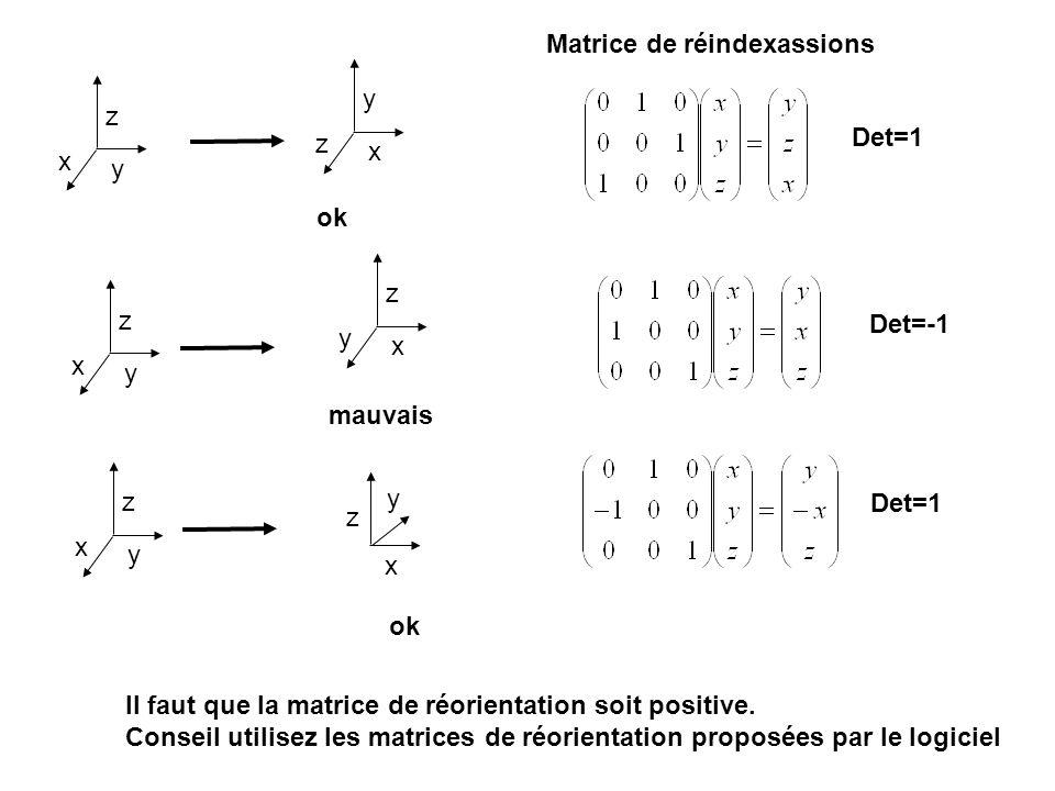 x y z z x y Matrice de réindexassions ok x y z y x z mauvais Det=1 Det=-1 x y z x z y ok Det=1 Il faut que la matrice de réorientation soit positive.