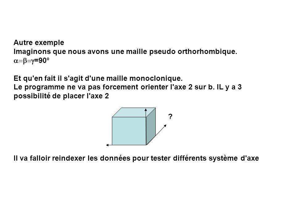 Autre exemple Imaginons que nous avons une maille pseudo orthorhombique. =90° Et qu'en fait il s'agit d'une maille monoclonique. Le programme ne va pa