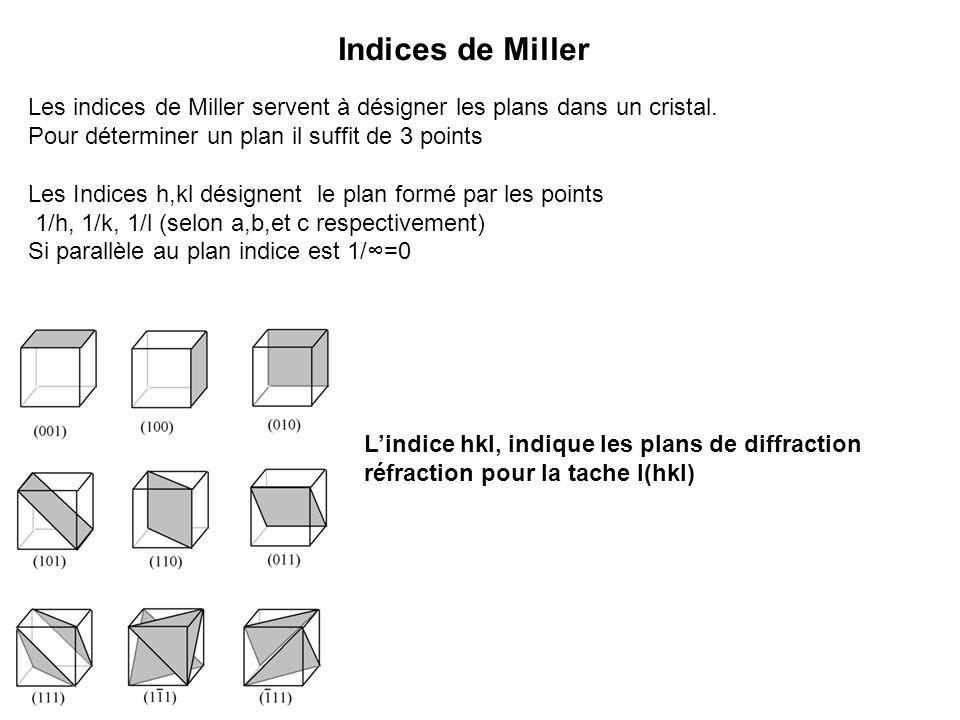Indices de Miller Les indices de Miller servent à désigner les plans dans un cristal. Pour déterminer un plan il suffit de 3 points Les Indices h,kl d