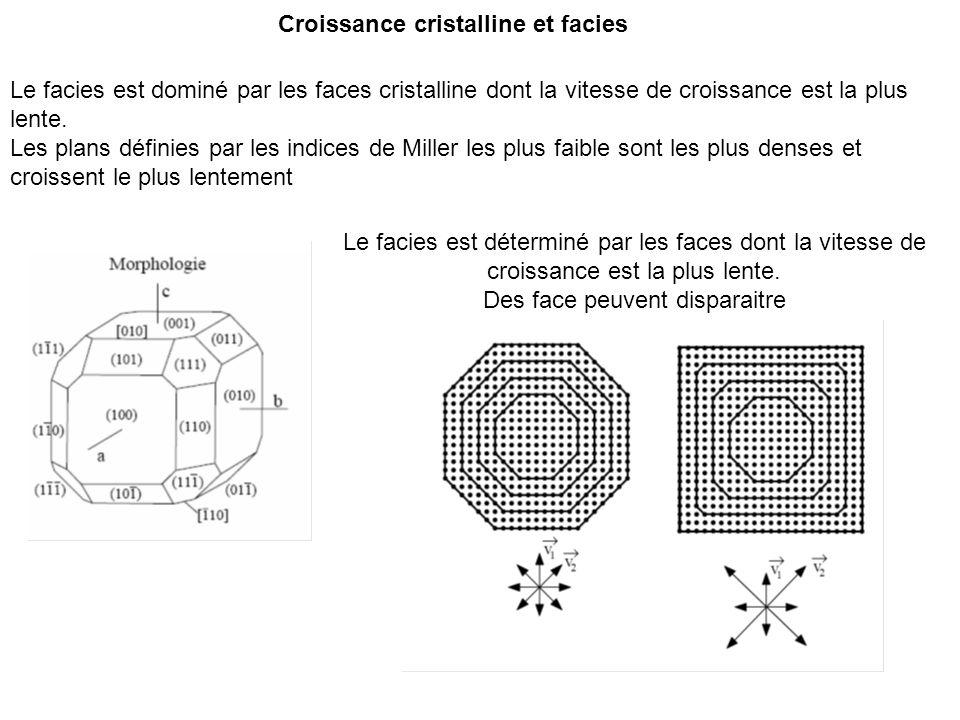 Croissance cristalline et facies Le facies est dominé par les faces cristalline dont la vitesse de croissance est la plus lente. Les plans définies pa