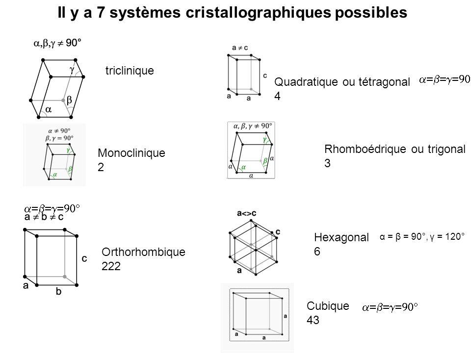 Il y a 7 systèmes cristallographiques possibles triclinique Monoclinique 2 Orthorhombique 222 Quadratique ou tétragonal 4 Rhomboédrique ou trigonal 3
