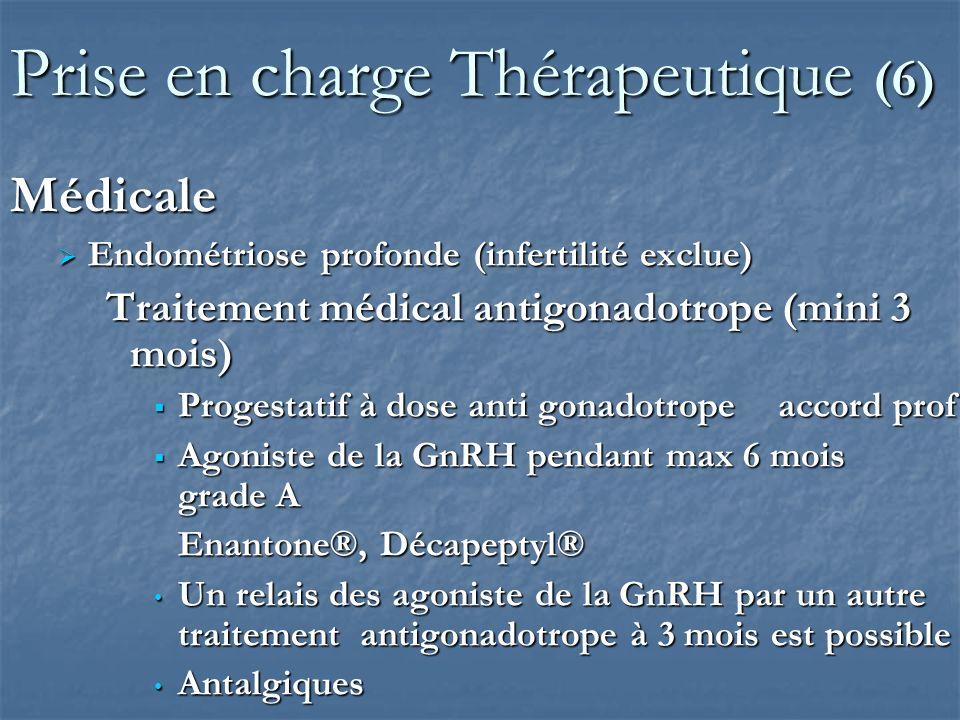 Prise en charge Thérapeutique (7) Danazol un des premiers médicament utilisé contre lendométriose pb deffets secondaires androgéniques, métaboliques, hépatiques