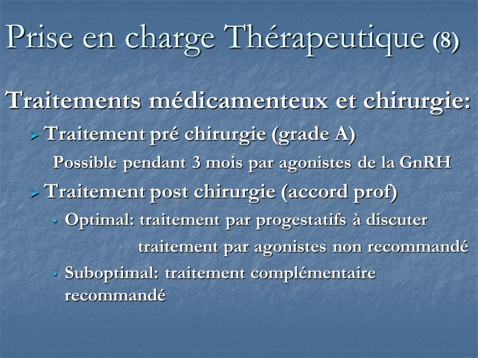 Prise en charge Thérapeutique (9) Infertilité et endométriose profonde Endométriose stade 1 et 2 AFS révisée: traitement chirurgical unique sans complément médical Endométriose stade 1 et 2 AFS révisée: traitement chirurgical unique sans complément médical Endométriose stade 3 et 4 AFS révisée: les agonistes de la GnRH en pré opératoire facilitent le(s) geste(s) Endométriose stade 3 et 4 AFS révisée: les agonistes de la GnRH en pré opératoire facilitent le(s) geste(s) Les agonistes de la GnRH en post opératoires prescrits au – 3 mois avant une AMP (fiv) améliore les taux de grossesses (grade C) Aucun traitement médical seul na prouvé son efficacité pour améliorer la fertilité de ses femmes (grade A) Aucun traitement médical seul na prouvé son efficacité pour améliorer la fertilité de ses femmes (grade A)