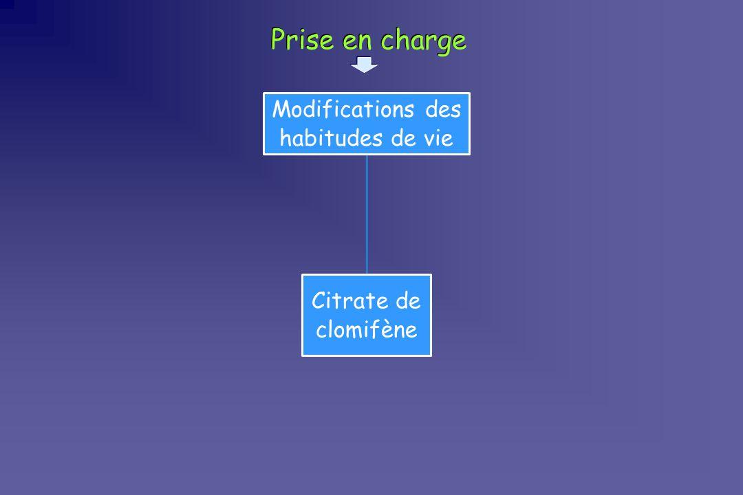 Prise en charge Modifications des habitudes de vie Citrate de clomifène