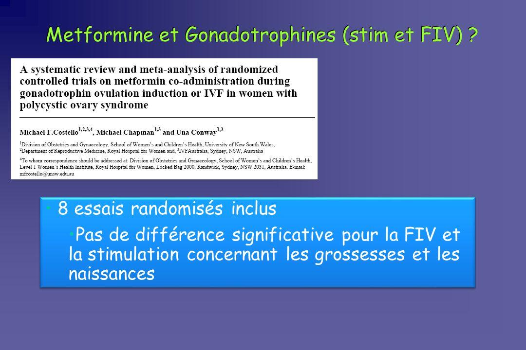Metformine et Gonadotrophines (stim et FIV) ? 8 essais randomisés inclus Pas de différence significative pour la FIV et la stimulation concernant les