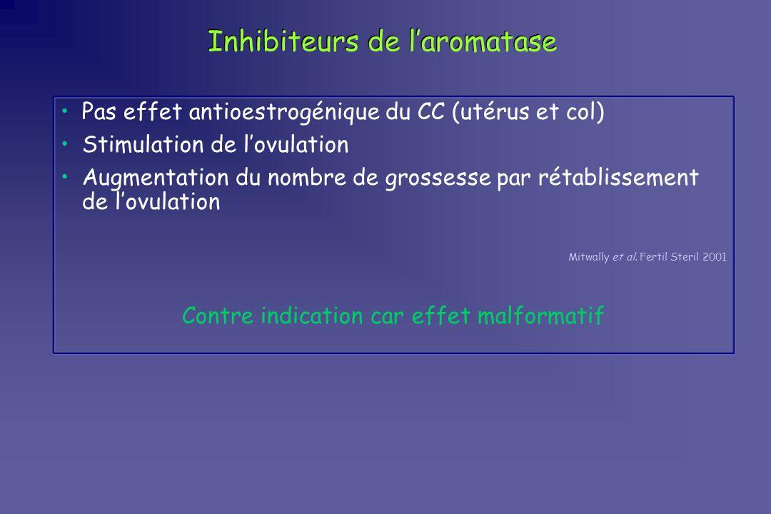 Inhibiteurs de laromatase Pas effet antioestrogénique du CC (utérus et col) Stimulation de lovulation Augmentation du nombre de grossesse par rétablis