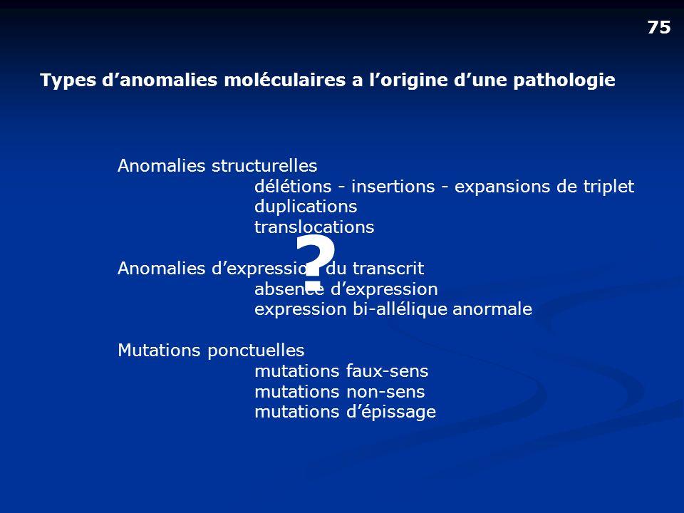 Types danomalies moléculaires a lorigine dune pathologie 75 ? Anomalies structurelles délétions - insertions - expansions de triplet duplications tran