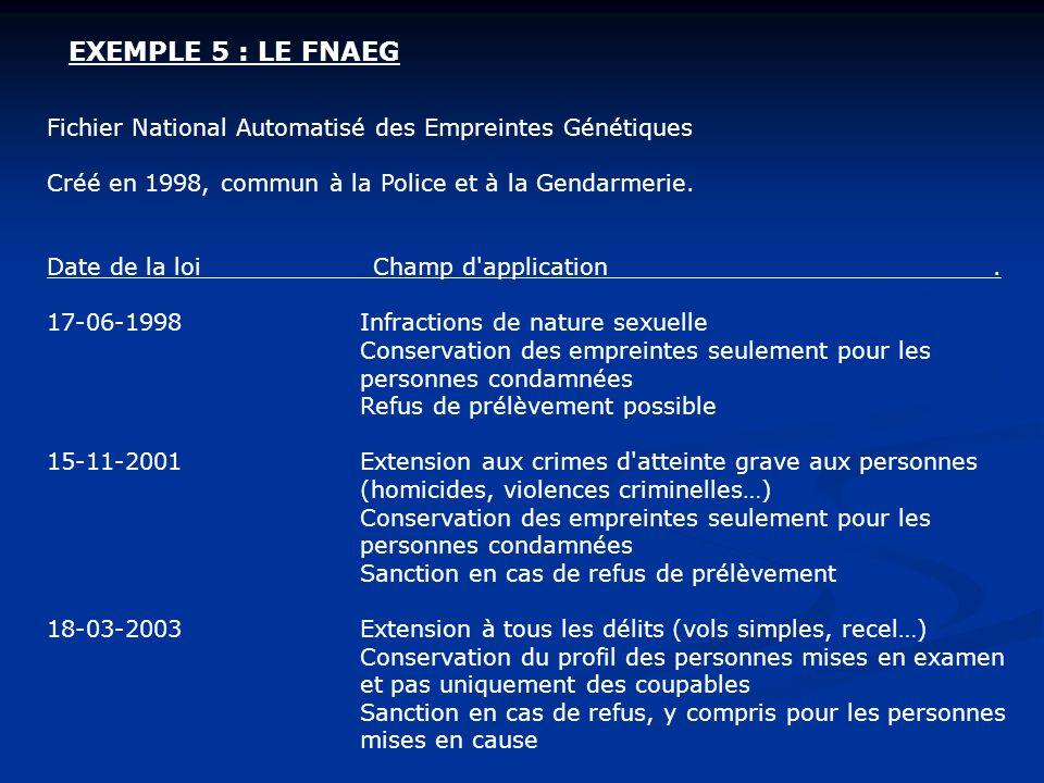 EXEMPLE 5 : LE FNAEG Fichier National Automatisé des Empreintes Génétiques Créé en 1998, commun à la Police et à la Gendarmerie. Date de la loi Champ