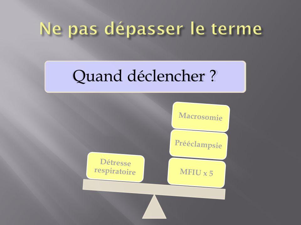 Quand déclencher ? MFIU x 5PrééclampsieMacrosomie Détresse respiratoire