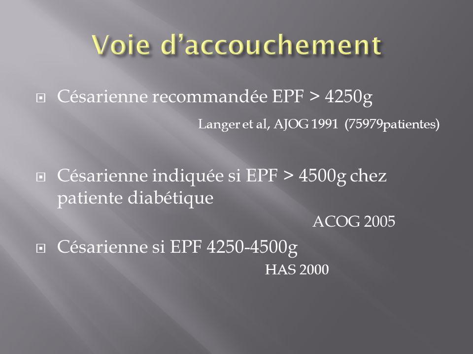 Césarienne recommandée EPF > 4250g Langer et al, AJOG 1991 (75979patientes) Césarienne indiquée si EPF > 4500g chez patiente diabétique ACOG 2005 Césa