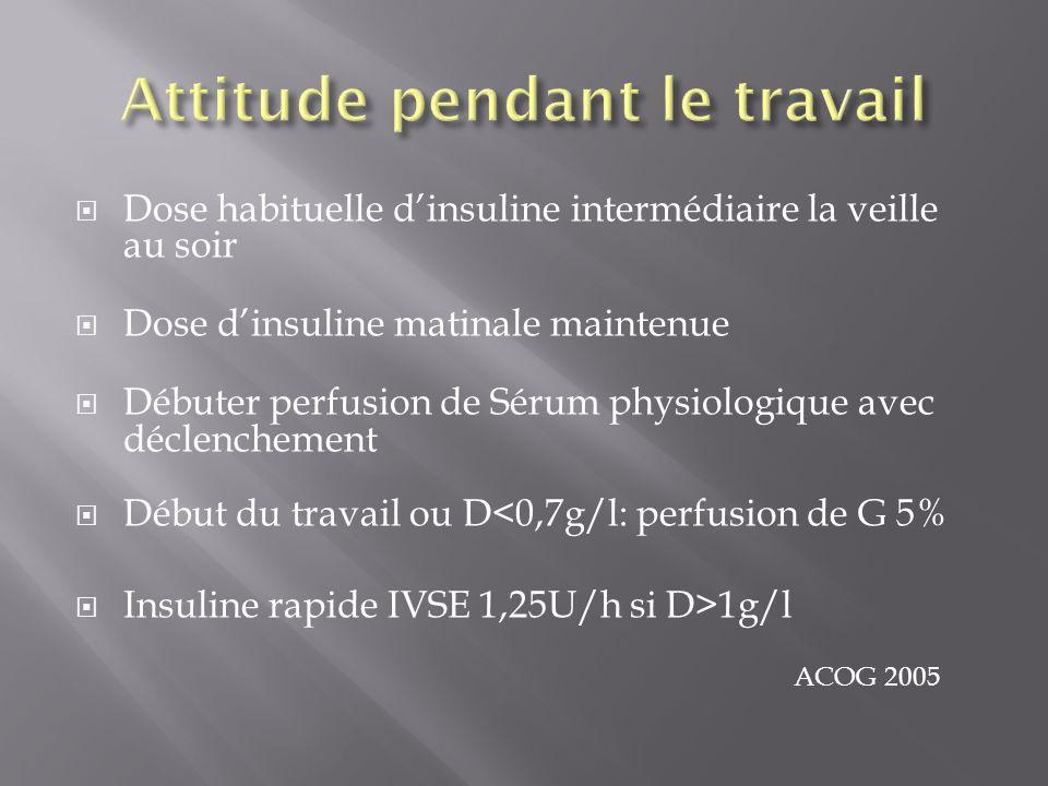 Dose habituelle dinsuline intermédiaire la veille au soir Dose dinsuline matinale maintenue Débuter perfusion de Sérum physiologique avec déclenchemen
