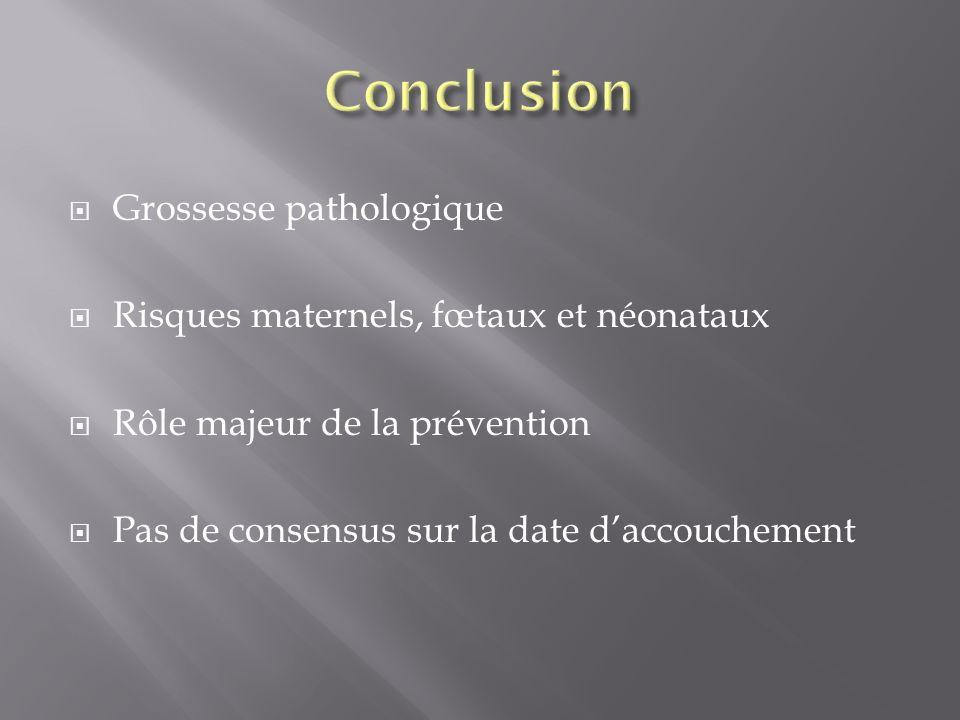 Grossesse pathologique Risques maternels, fœtaux et néonataux Rôle majeur de la prévention Pas de consensus sur la date daccouchement