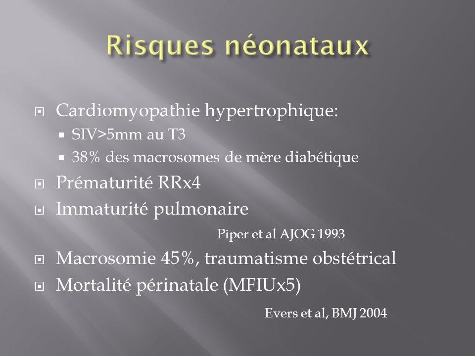 Cardiomyopathie hypertrophique: SIV>5mm au T3 38% des macrosomes de mère diabétique Prématurité RRx4 Immaturité pulmonaire Piper et al AJOG 1993 Macro