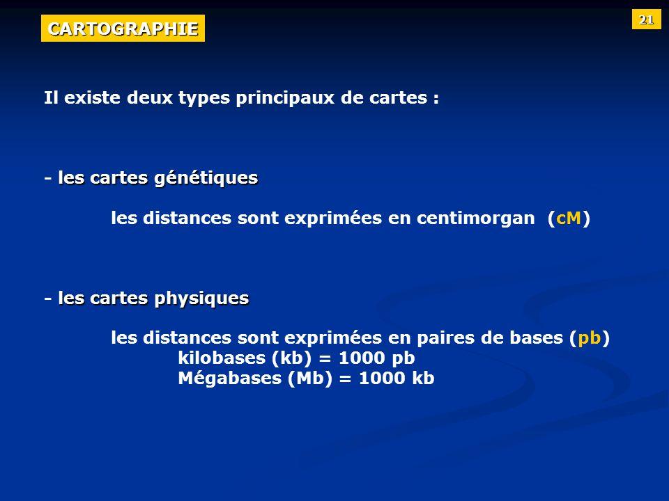 Il existe deux types principaux de cartes : les cartes génétiques - les cartes génétiques les distances sont exprimées en centimorgan (cM) les cartes