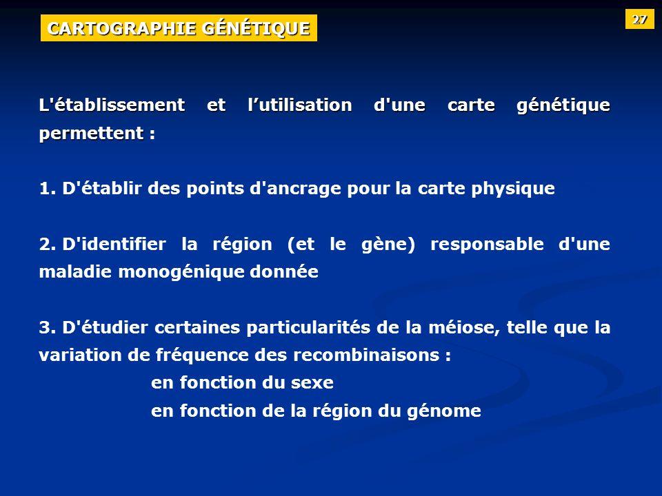 L'établissement et lutilisation d'une carte génétique permettent L'établissement et lutilisation d'une carte génétique permettent : 1. D'établir des p