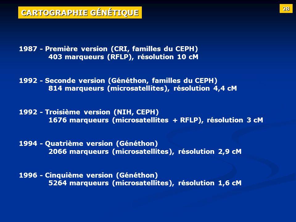 1987 - Première version (CRI, familles du CEPH) 403 marqueurs (RFLP), résolution 10 cM 1992 - Seconde version (Généthon, familles du CEPH) 814 marqueu