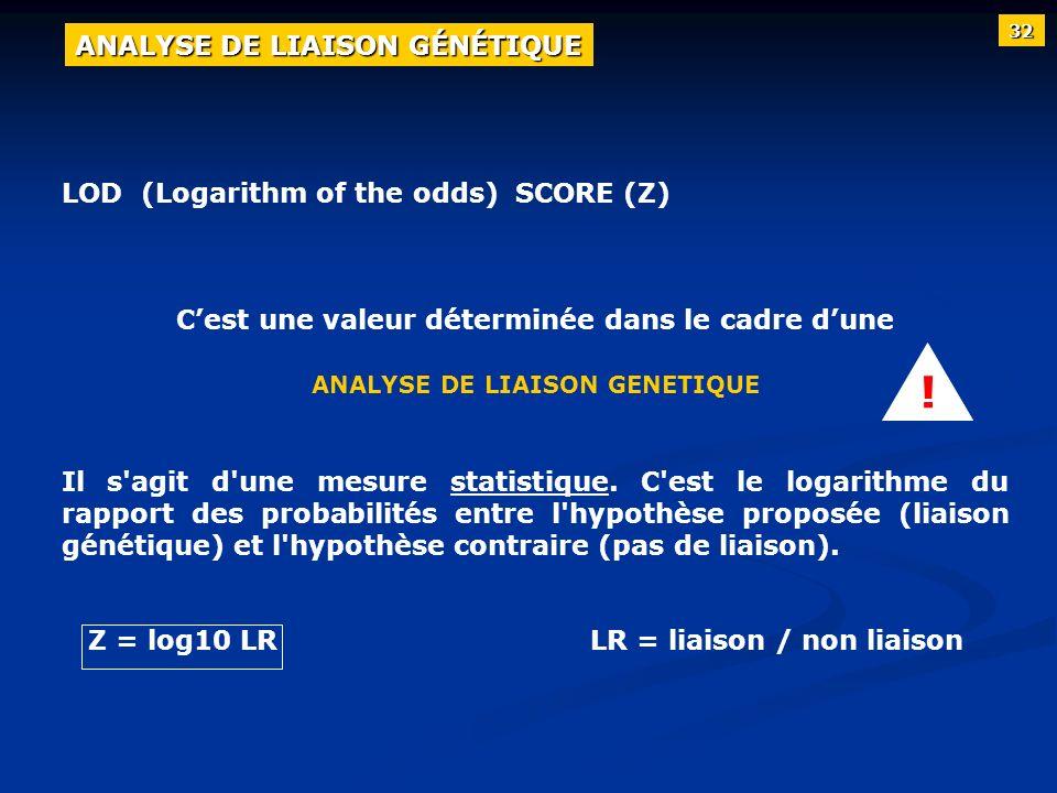 LOD (Logarithm of the odds) SCORE (Z) Cest une valeur déterminée dans le cadre dune ANALYSE DE LIAISON GENETIQUE Il s'agit d'une mesure statistique. C
