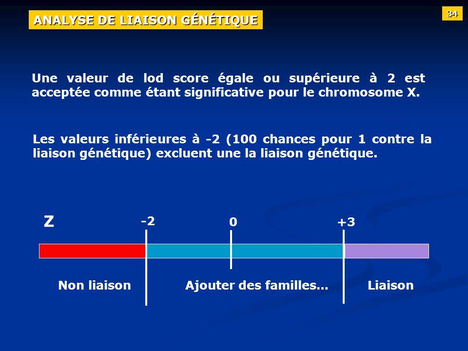 Les valeurs inférieures à -2 (100 chances pour 1 contre la liaison génétique) excluent une la liaison génétique. Une valeur de lod score égale ou supé