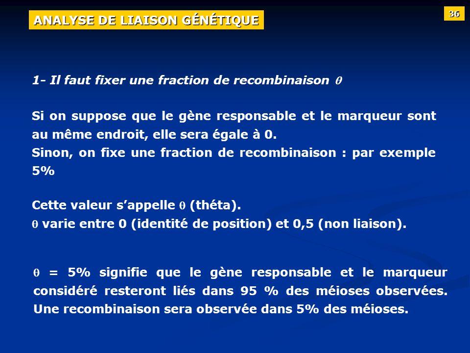 1- Il faut fixer une fraction de recombinaison = 5% signifie que le gène responsable et le marqueur considéré resteront liés dans 95 % des méioses obs