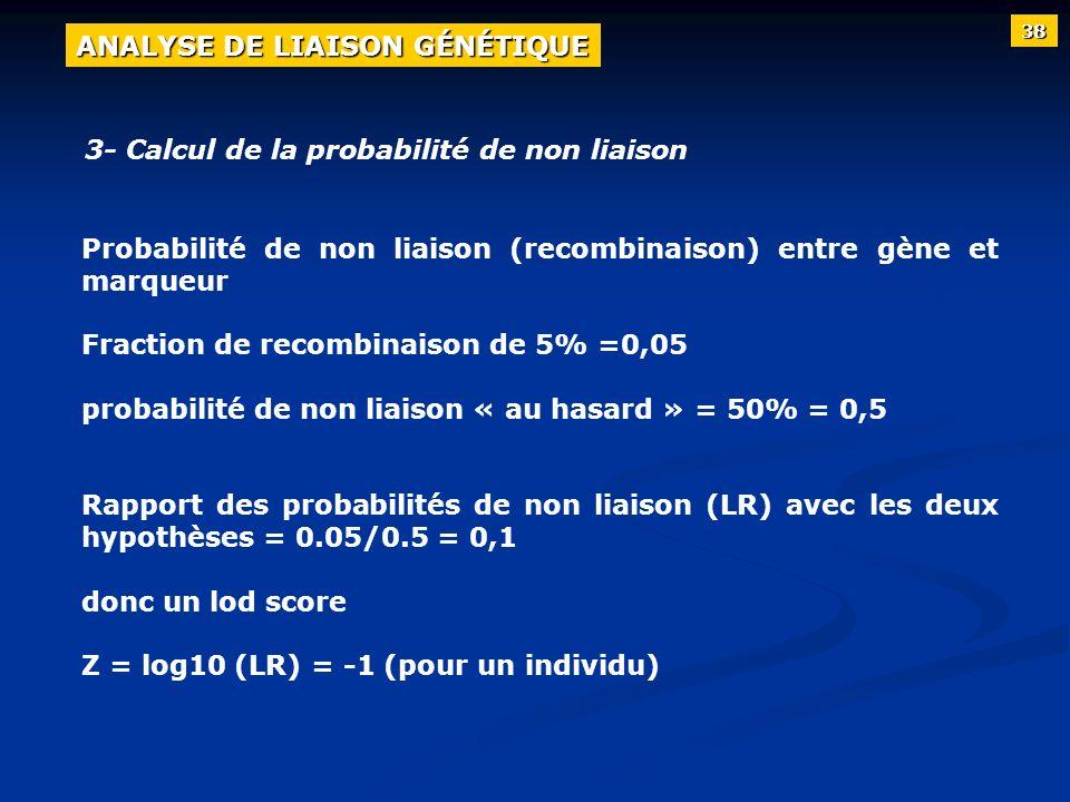 Probabilité de non liaison (recombinaison) entre gène et marqueur Fraction de recombinaison de 5% =0,05 probabilité de non liaison « au hasard » = 50%