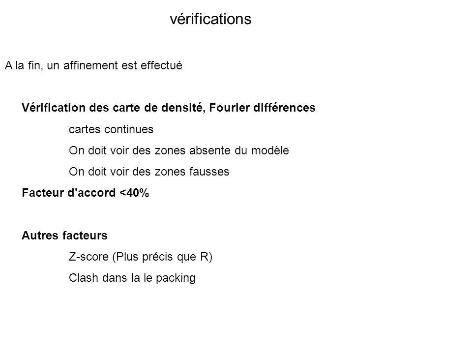 vérifications A la fin, un affinement est effectué Vérification des carte de densité, Fourier différences cartes continues On doit voir des zones abse