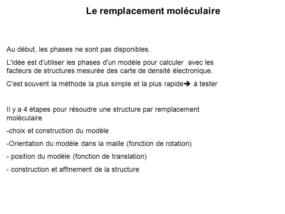 choix et construction du modèle On peut utiliser une structure comme modèle si la structure a déjà été résolue (complexe).