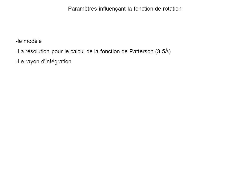 Paramètres influençant la fonction de rotation -le modèle -La résolution pour le calcul de la fonction de Patterson (3-5Å) -Le rayon d'intégration