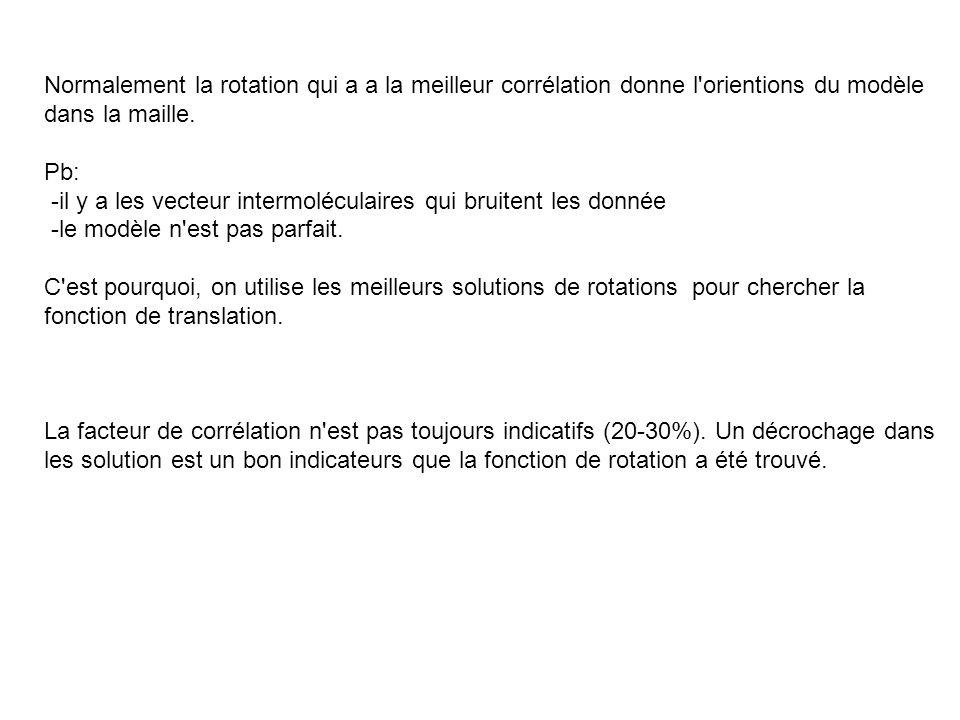 La fonction de translation Pour chaque orientation sélectionné, on va tester toute les position dans la maille Pour chaque position, on calcul la transformée de Fourier (F mod, mod ) On peut calculer la corrélations des cartes de Patterson calculé à partir des données expérimentale et avec les facteur de structure du modèles placé.