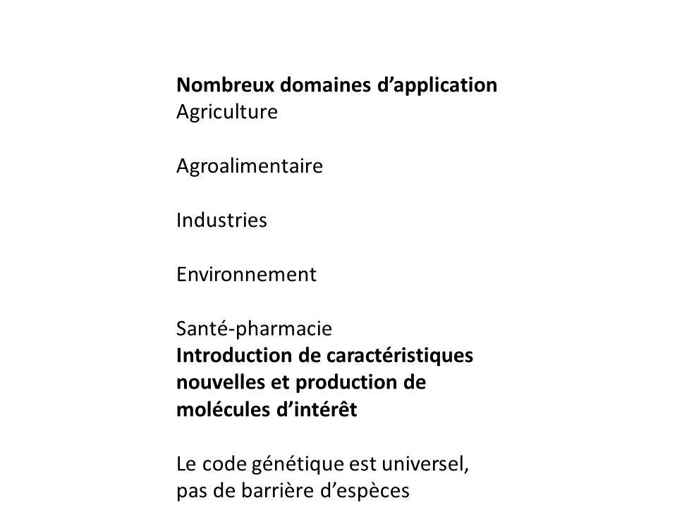 Nombreux domaines dapplication Agriculture Agroalimentaire Industries Environnement Santé-pharmacie Introduction de caractéristiques nouvelles et prod