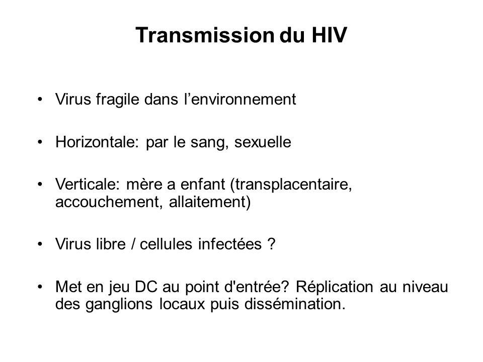 Transmission du HIV Virus fragile dans lenvironnement Horizontale: par le sang, sexuelle Verticale: mère a enfant (transplacentaire, accouchement, all