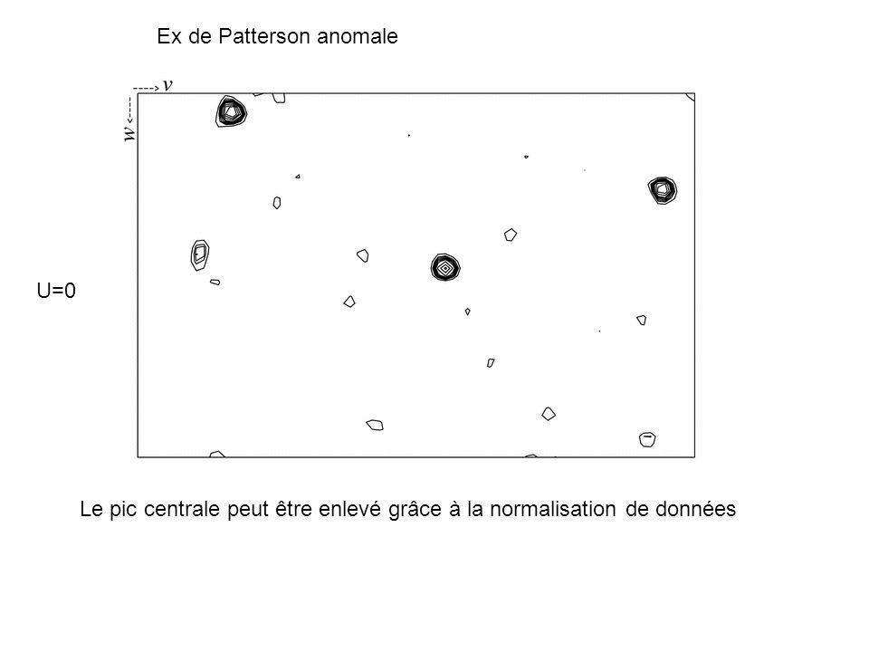 Ex de Patterson anomale U=0 Le pic centrale peut être enlevé grâce à la normalisation de données